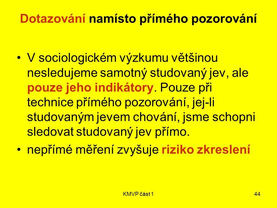 KMVP část 144 Dotazování namísto přímého pozorování V sociologickém výzkumu většinou nesledujeme samotný studovaný jev, ale pouze jeho indikátory. Pou