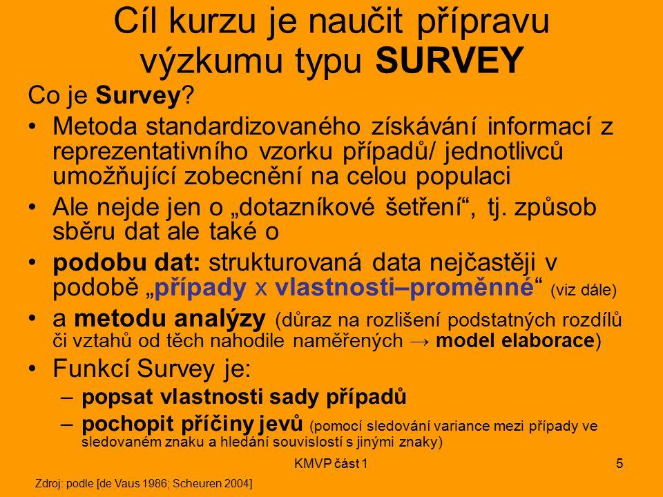 KMVP část 15 Cíl kurzu je naučit přípravu výzkumu typu SURVEY Co je Survey? Metoda standardizovaného získávání informací z reprezentativního vzorku př