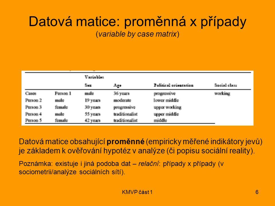 KMVP část 16 Datová matice: proměnná x případy (variable by case matrix) Datová matice obsahující proměnné (empiricky měřené indikátory jevů) je zákla