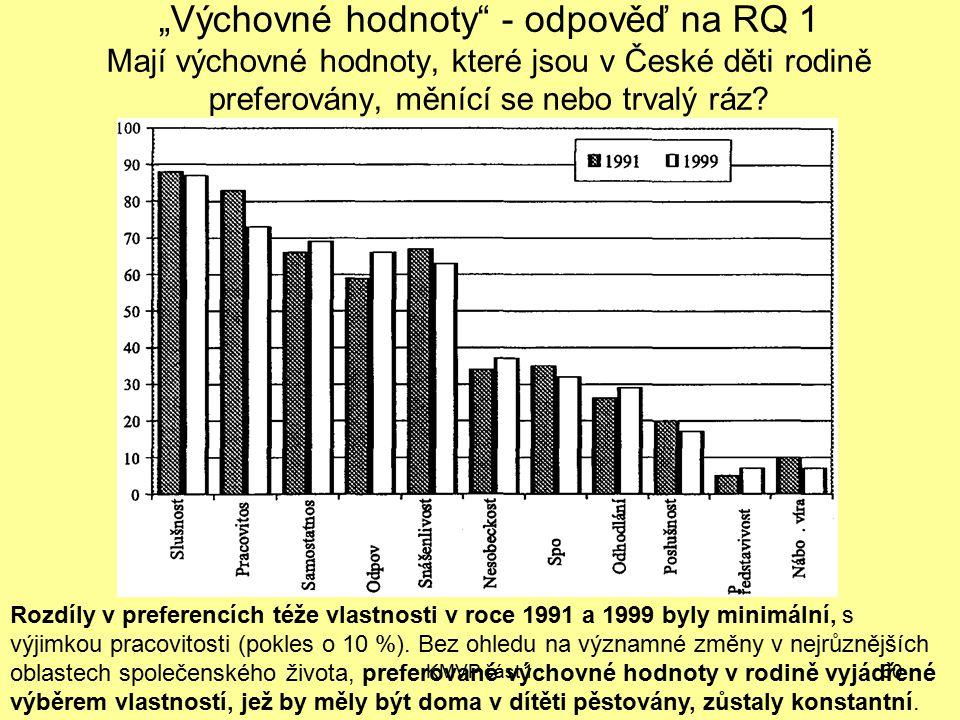 """KMVP část 160 """"Výchovné hodnoty"""" - odpověď na RQ 1 Mají výchovné hodnoty, které jsou v České děti rodině preferovány, měnící se nebo trvalý ráz? Rozdí"""