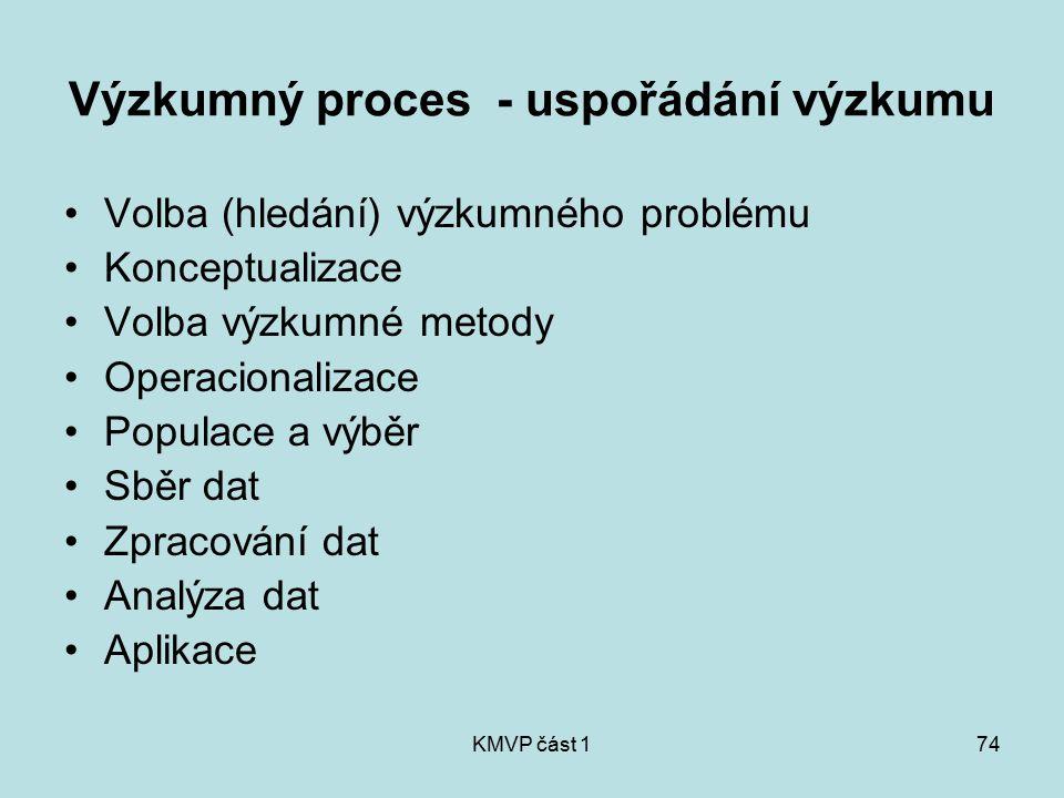 KMVP část 174 Výzkumný proces - uspořádání výzkumu Volba (hledání) výzkumného problému Konceptualizace Volba výzkumné metody Operacionalizace Populace