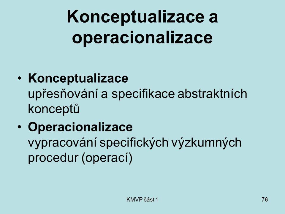 KMVP část 176 Konceptualizace a operacionalizace Konceptualizace upřesňování a specifikace abstraktních konceptů Operacionalizace vypracování specific