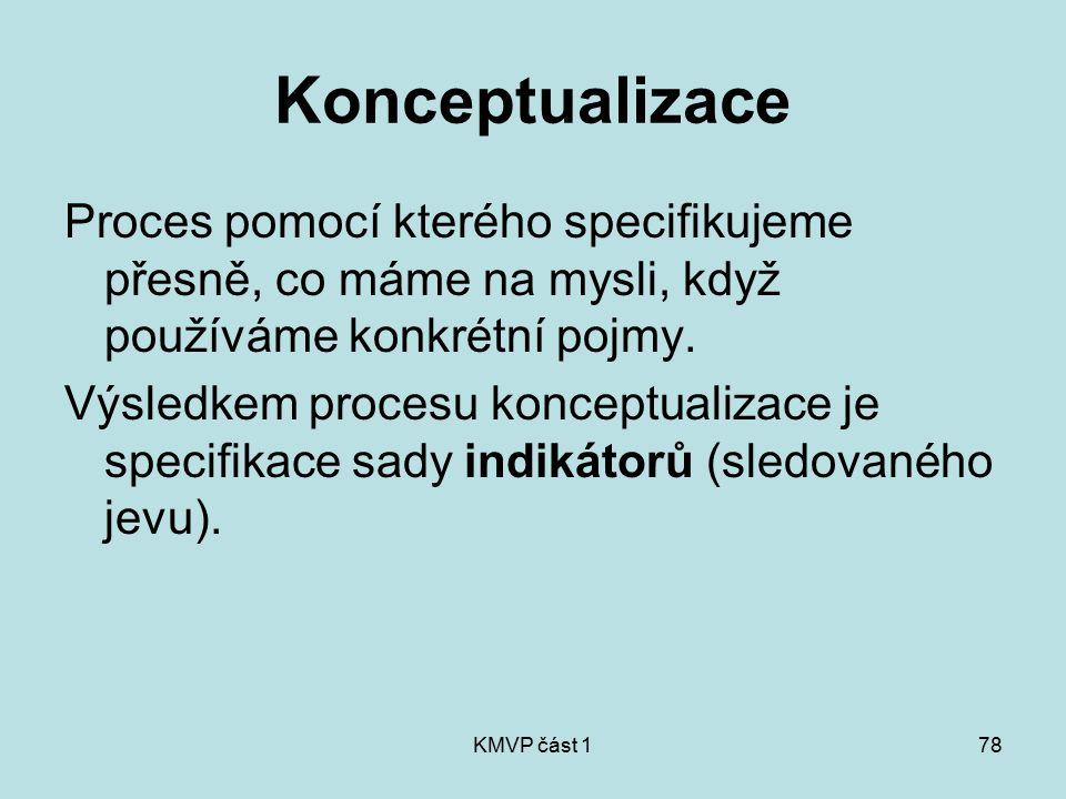 KMVP část 178 Konceptualizace Proces pomocí kterého specifikujeme přesně, co máme na mysli, když používáme konkrétní pojmy. Výsledkem procesu konceptu