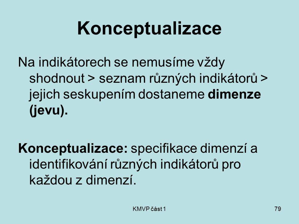 KMVP část 179 Konceptualizace Na indikátorech se nemusíme vždy shodnout > seznam různých indikátorů > jejich seskupením dostaneme dimenze (jevu). Konc
