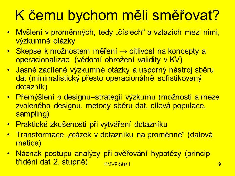 KMVP část 170 Výzkumný problém výrok formulovaný ve formě otázky.
