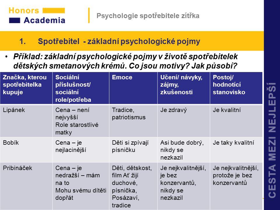 Psychologie spotřebitele zítřka Příklad: základní psychologické pojmy v životě spotřebitelek dětských smetanových krémů. Co jsou motivy? Jak působí? S