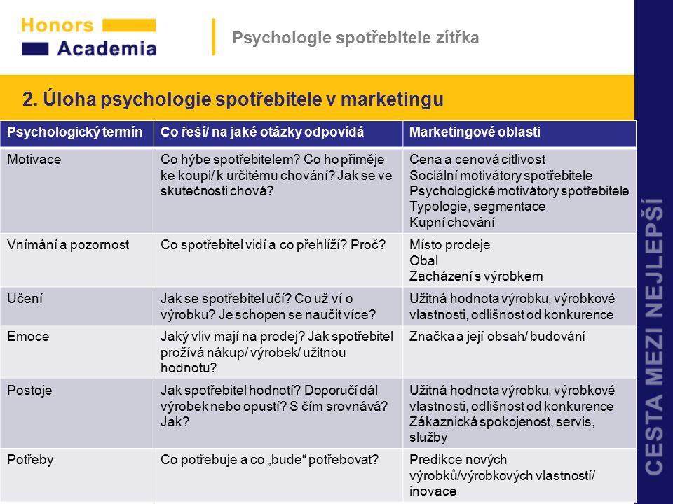 Psychologie spotřebitele zítřka 2. Úloha psychologie spotřebitele v marketingu Psychologický termínCo řeší/ na jaké otázky odpovídáMarketingové oblast