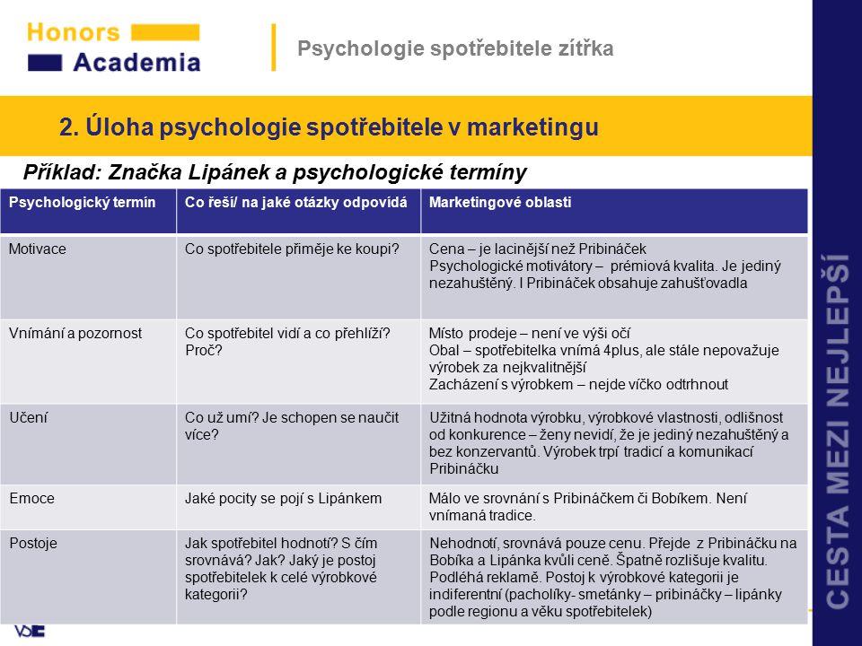 Psychologie spotřebitele zítřka Příklad: Značka Lipánek a psychologické termíny 2. Úloha psychologie spotřebitele v marketingu Psychologický termínCo