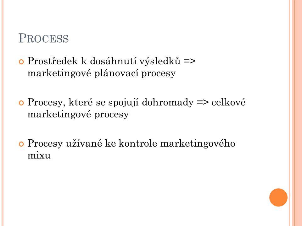 P ROCESS Prostředek k dosáhnutí výsledků => marketingové plánovací procesy Procesy, které se spojují dohromady => celkové marketingové procesy Procesy