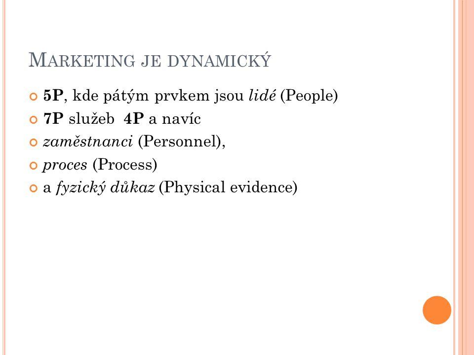 M ARKETING JE DYNAMICKÝ 5P, kde pátým prvkem jsou lidé (People) 7P služeb 4P a navíc zaměstnanci (Personnel), proces (Process) a fyzický důkaz (Physic
