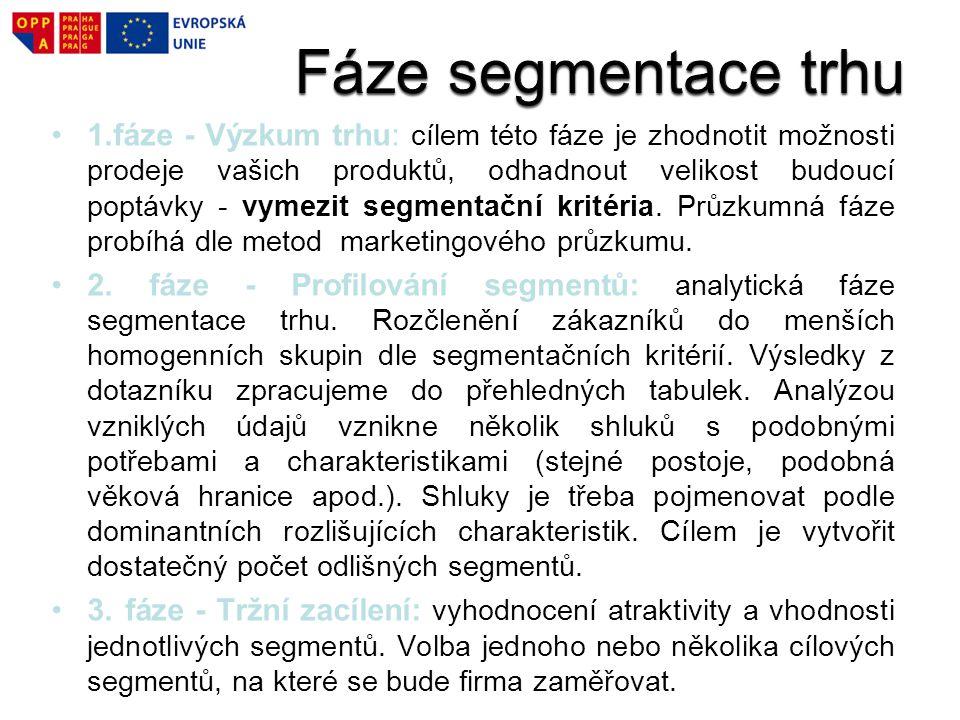 1.fáze - Výzkum trhu: cílem této fáze je zhodnotit možnosti prodeje vašich produktů, odhadnout velikost budoucí poptávky - vymezit segmentační kritéri