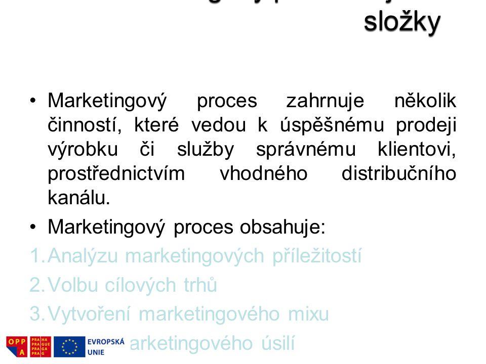 Marketingový proces zahrnuje několik činností, které vedou k úspěšnému prodeji výrobku či služby správnému klientovi, prostřednictvím vhodného distrib