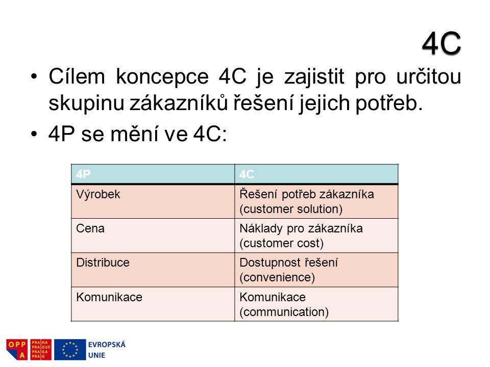 Cílem koncepce 4C je zajistit pro určitou skupinu zákazníků řešení jejich potřeb. 4P se mění ve 4C: 4P4C VýrobekŘešení potřeb zákazníka (customer solu
