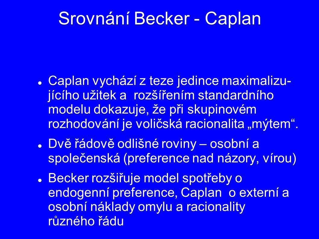 """Srovnání Becker - Caplan Caplan vychází z teze jedince maximalizu- jícího užitek a rozšířením standardního modelu dokazuje, že při skupinovém rozhodování je voličská racionalita """"mýtem ."""