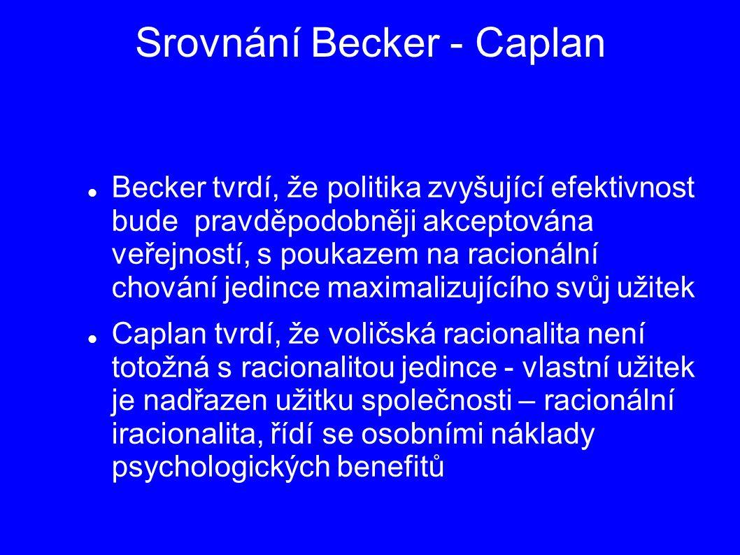 Srovnání Becker - Caplan Becker tvrdí, že politika zvyšující efektivnost bude pravděpodobněji akceptována veřejností, s poukazem na racionální chování jedince maximalizujícího svůj užitek Caplan tvrdí, že voličská racionalita není totožná s racionalitou jedince - vlastní užitek je nadřazen užitku společnosti – racionální iracionalita, řídí se osobními náklady psychologických benefitů