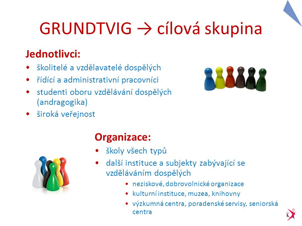GRUNDTVIG pro jednotlivce → osoby ve vzdělávání dospělých A) Vzdělávací kurzy - akce v zahraničí (kurz, seminář) → až 6 týdnů, až 1 700 EUR kurzy z on-line databáze Grundtvig X vlastní vyhledávání B) Stáže: návštěva v zahraniční organizaci stejného charakteru jako domácí organizace (stínování kolegy, studium aspektů vzdělávání dospělých …) → až 12 týdnů, až 1 700 EUR C) Účast na konferenci k tématu vzdělávání dospělých → až 1 000 EUR D) Asistentské pobyty - aktivní pobyt v zahraniční organizaci stejného zaměření jako domácí organizace → až 45 týdnů, až 12 660 EUR Kateřina Laňková asistentský pobyt v organizaci Miroir Vagabond (Belgie, Brusel)
