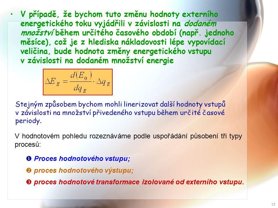 14 Princip linearizace u energetického vstupu do podniku E E linearizovaná tečna charakterizující směrnici funkce v bodě E 0 t 1 t0t0 E 0 chyba ∆ E E ∆ E E skutečná ∆t∆t t - čas E E E skutečná ∆ E E linearizovaná