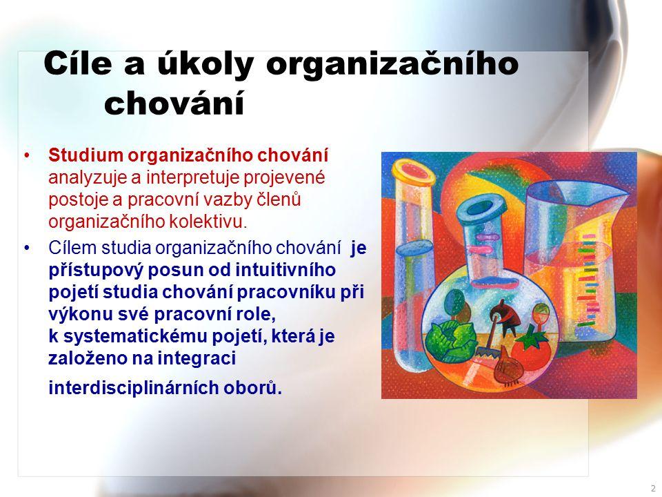 ORGANIZAČNÍ CHOVÁNÍ Úvod do problematiky organizačního chování  Cíle a úkoly organizačního chování  Systémové pojetí organizace  Odvození nezastupitelnosti lidského zdroje