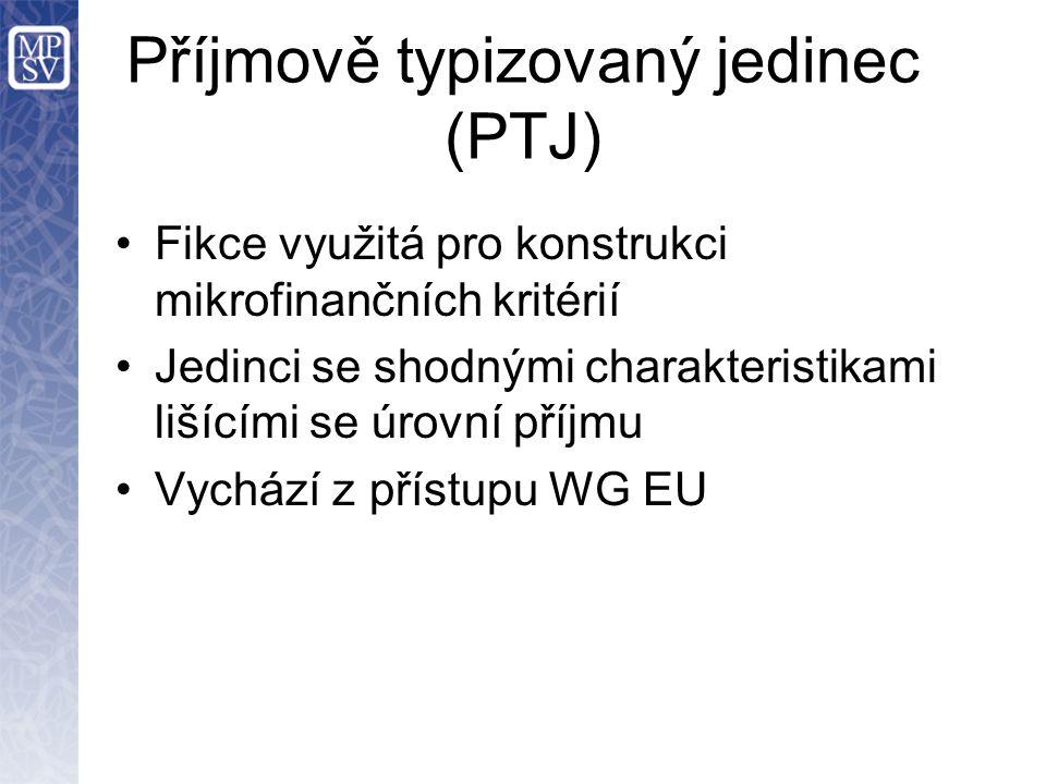 Příjmově typizovaný jedinec (PTJ) Fikce využitá pro konstrukci mikrofinančních kritérií Jedinci se shodnými charakteristikami lišícími se úrovní příjmu Vychází z přístupu WG EU