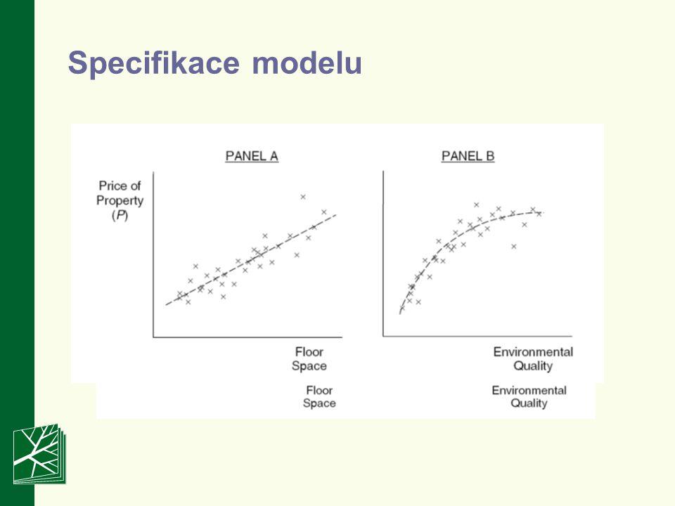 Specifikace modelu