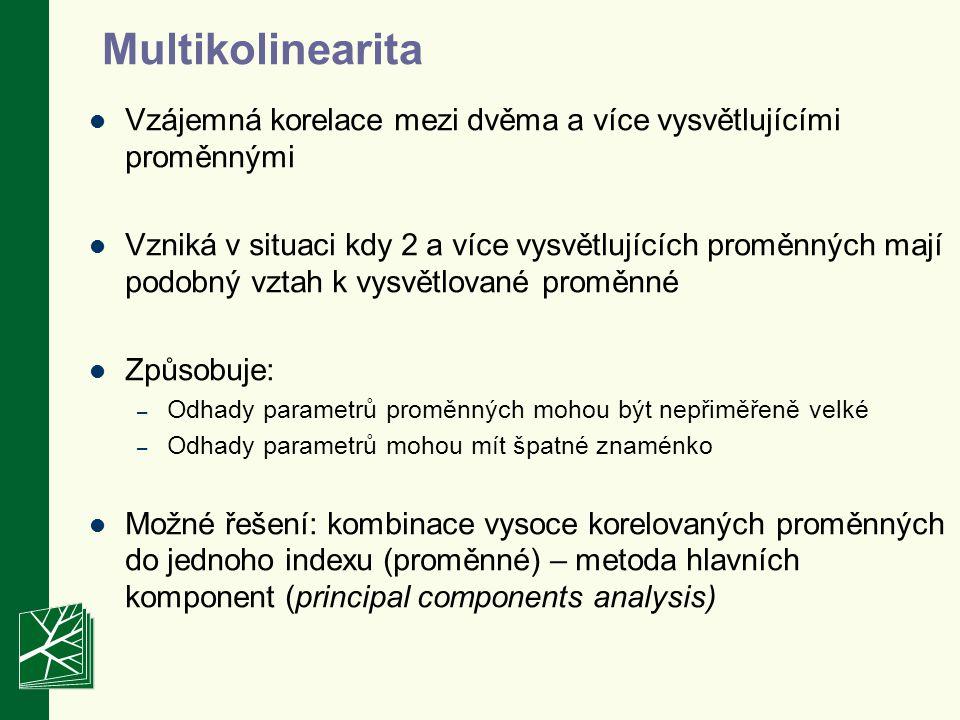 Multikolinearita Vzájemná korelace mezi dvěma a více vysvětlujícími proměnnými Vzniká v situaci kdy 2 a více vysvětlujících proměnných mají podobný vz