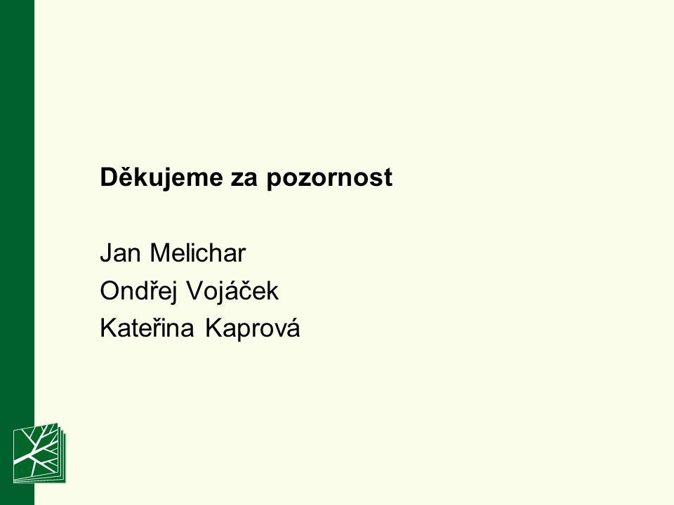 Děkujeme za pozornost Jan Melichar Ondřej Vojáček Kateřina Kaprová