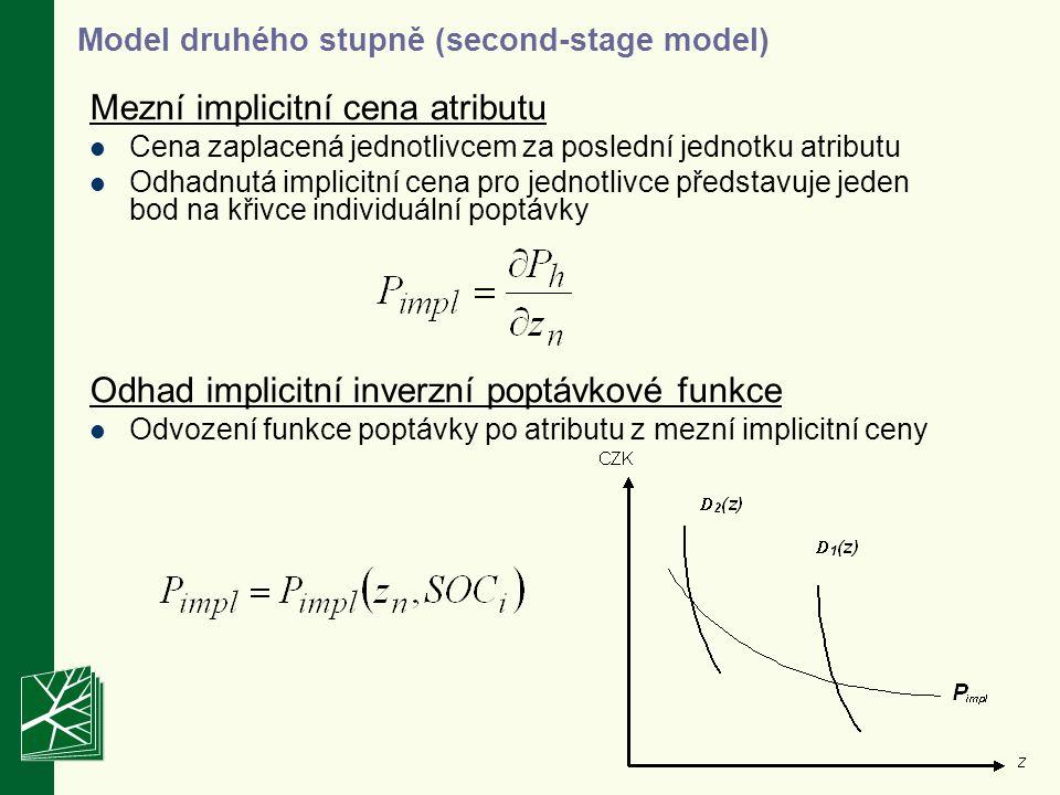 Model druhého stupně (second-stage model) Mezní implicitní cena atributu Cena zaplacená jednotlivcem za poslední jednotku atributu Odhadnutá implicitn