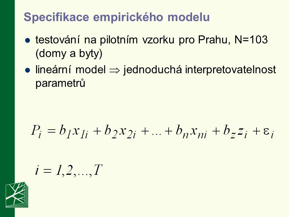 testování na pilotním vzorku pro Prahu, N=103 (domy a byty) lineární model  jednoduchá interpretovatelnost parametrů Specifikace empirického modelu