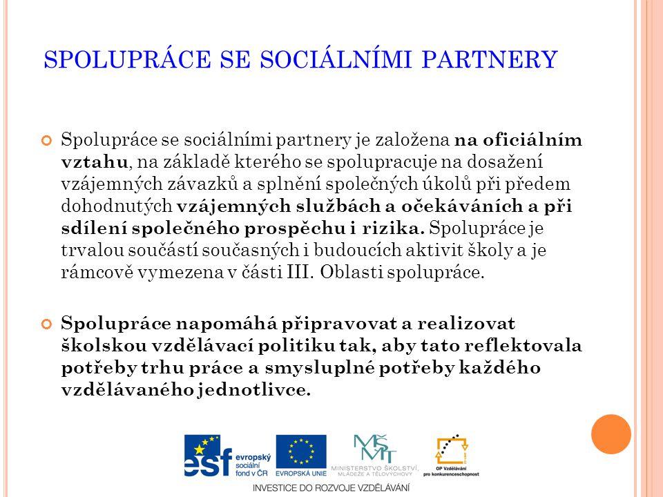 SPOLUPRÁCE SE SOCIÁLNÍMI PARTNERY Oblasti spolupráce Škola 1.