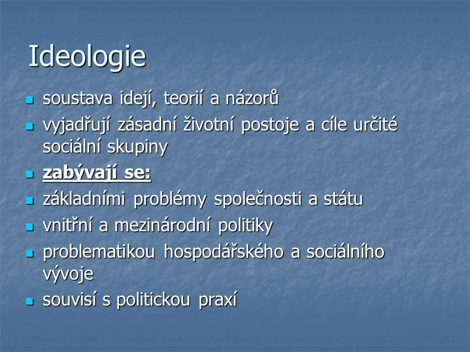 Ideologie soustava idejí, teorií a názorů soustava idejí, teorií a názorů vyjadřují zásadní životní postoje a cíle určité sociální skupiny vyjadřují z