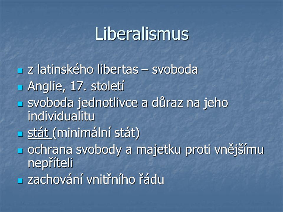 Liberalismus z latinského libertas – svoboda z latinského libertas – svoboda Anglie, 17. století Anglie, 17. století svoboda jednotlivce a důraz na je