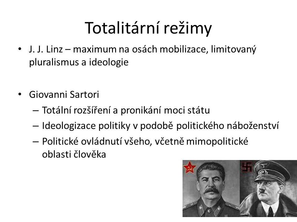 Totalitární režimy J. J.