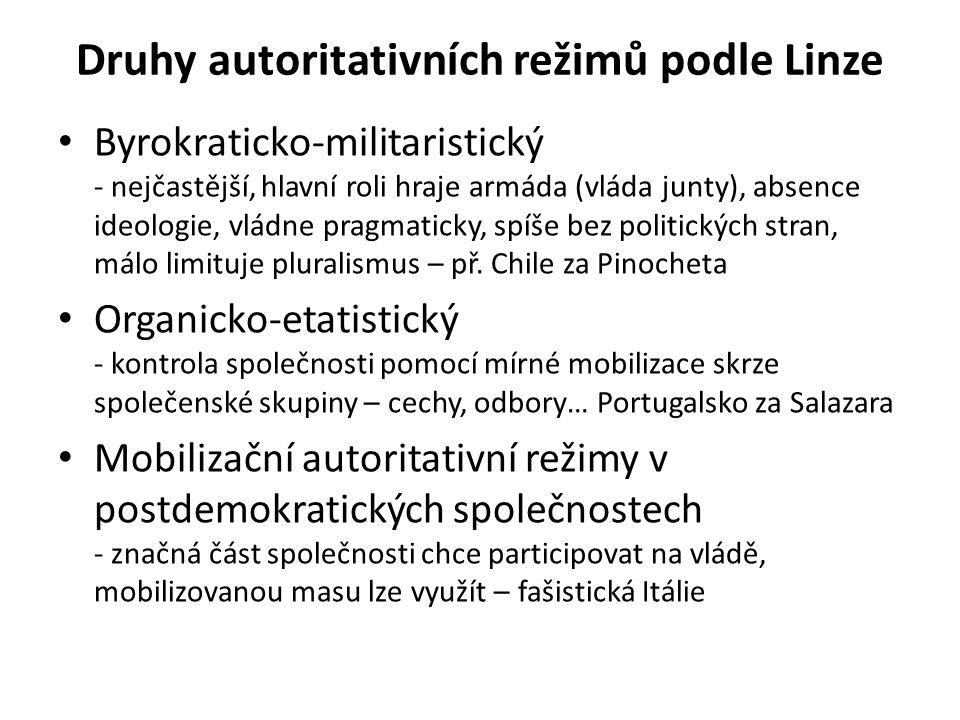Druhy autoritativních režimů podle Linze Byrokraticko-militaristický - nejčastější, hlavní roli hraje armáda (vláda junty), absence ideologie, vládne pragmaticky, spíše bez politických stran, málo limituje pluralismus – př.