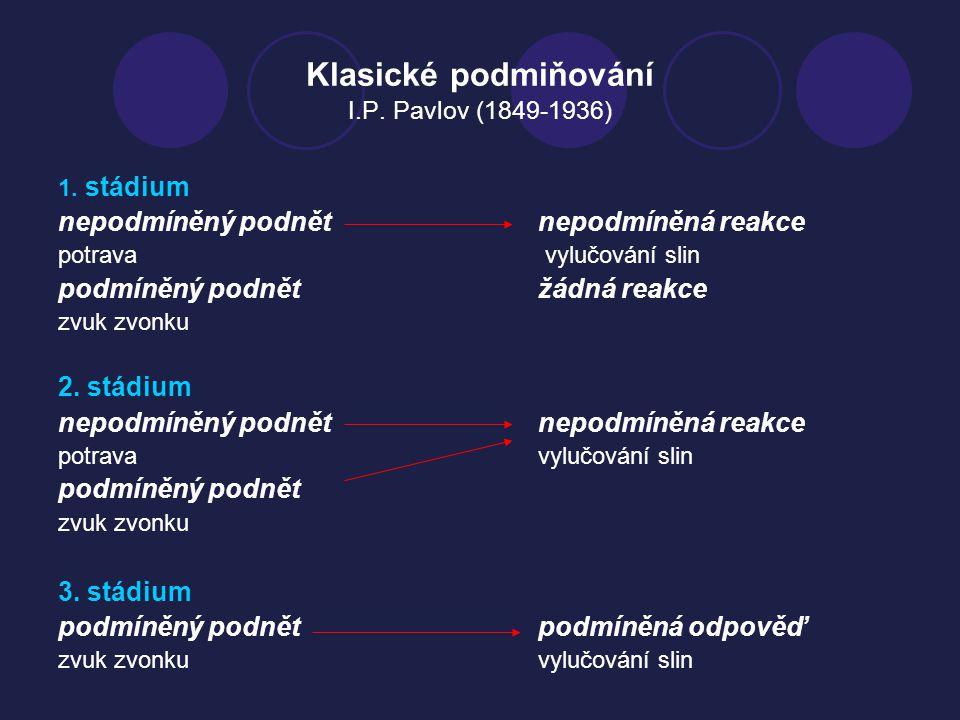 Klasické podmiňování I.P. Pavlov (1849-1936) 1. stádium nepodmíněný podnět nepodmíněná reakce potrava vylučování slin podmíněný podnětžádná reakce zvu