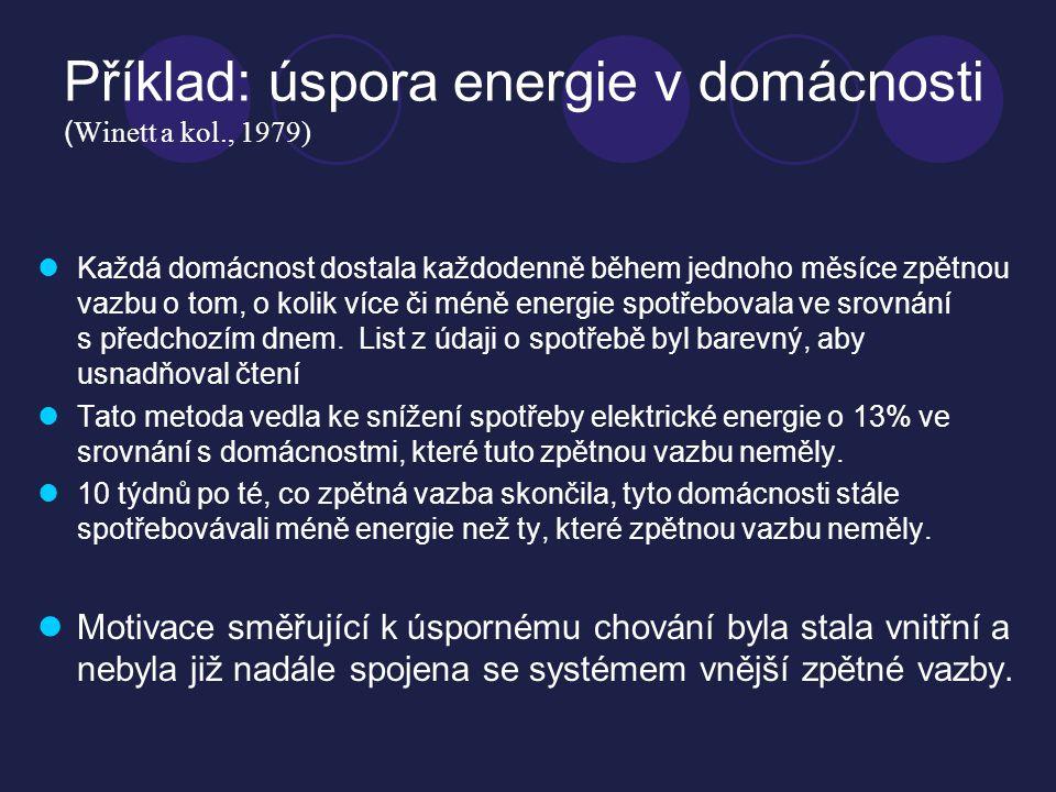 Příklad: úspora energie v domácnosti ( Winett a kol., 1979) Každá domácnost dostala každodenně během jednoho měsíce zpětnou vazbu o tom, o kolik více