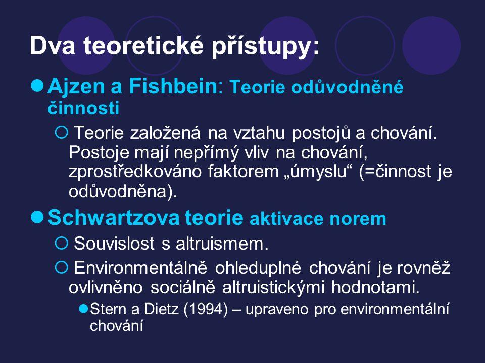 Dva teoretické přístupy: Ajzen a Fishbein: Teorie odůvodněné činnosti  Teorie založená na vztahu postojů a chování. Postoje mají nepřímý vliv na chov