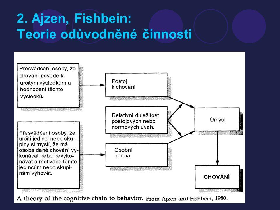 2. Ajzen, Fishbein: Teorie odůvodněné činnosti