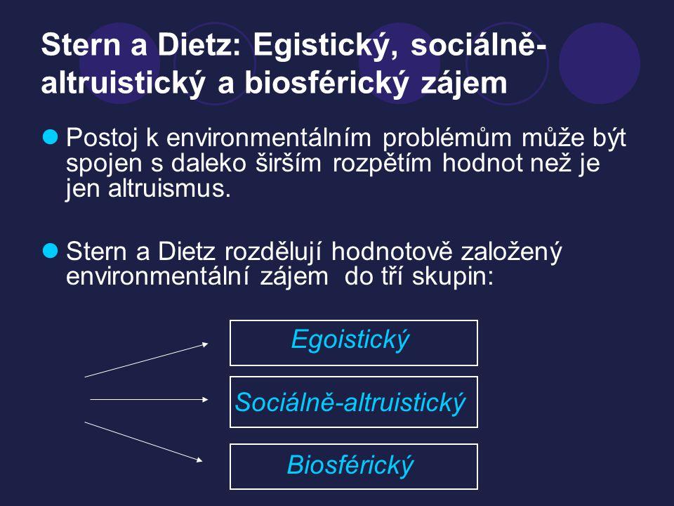 Stern a Dietz: Egistický, sociálně- altruistický a biosférický zájem Postoj k environmentálním problémům může být spojen s daleko širším rozpětím hodn