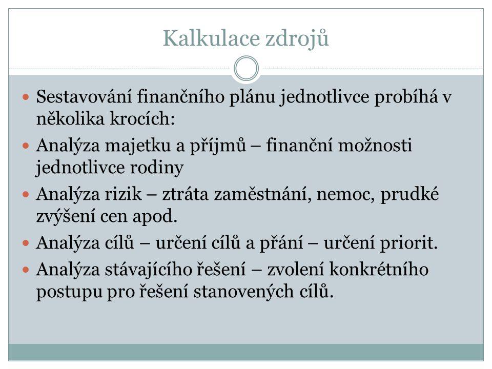 Finanční rezervy – investování, spoření Různá aktiva mají různé vlastnosti, podle kterých se rozhodujeme v jaké podobě budeme svůj majetek držet.