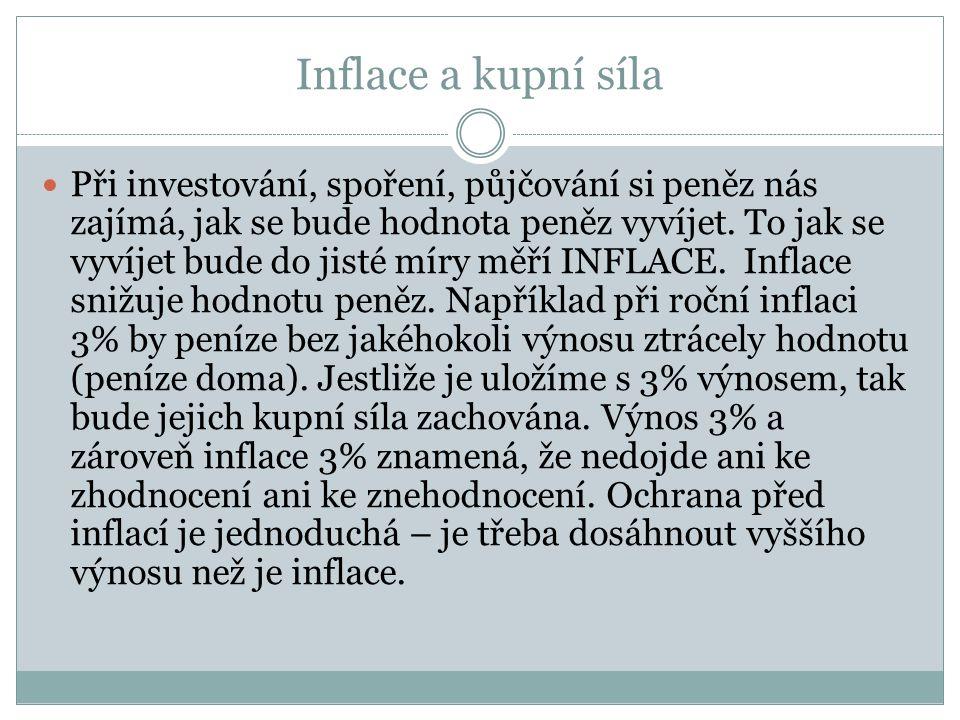 Inflace a kupní síla Při investování, spoření, půjčování si peněz nás zajímá, jak se bude hodnota peněz vyvíjet.
