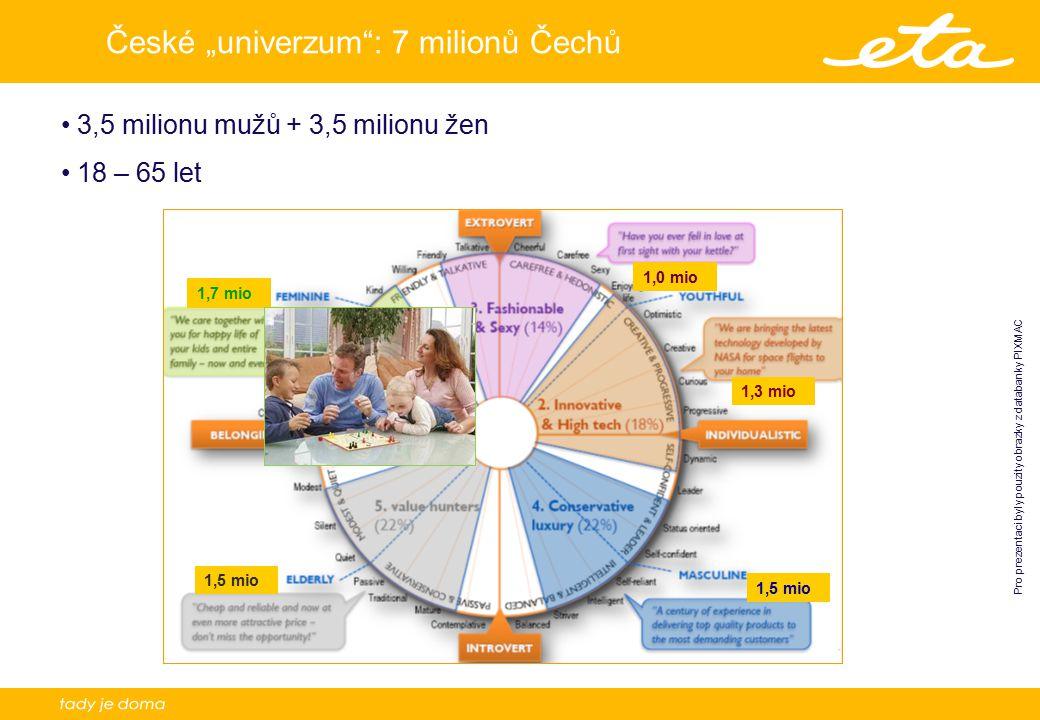 """8 České """"univerzum : 7 milionů Čechů 3,5 milionu mužů + 3,5 milionu žen 18 – 65 let 1,7 mio 1,5 mio 1,3 mio 1,0 mio Pro prezentaci byly pouzity obrazky z databanky PIXMAC"""