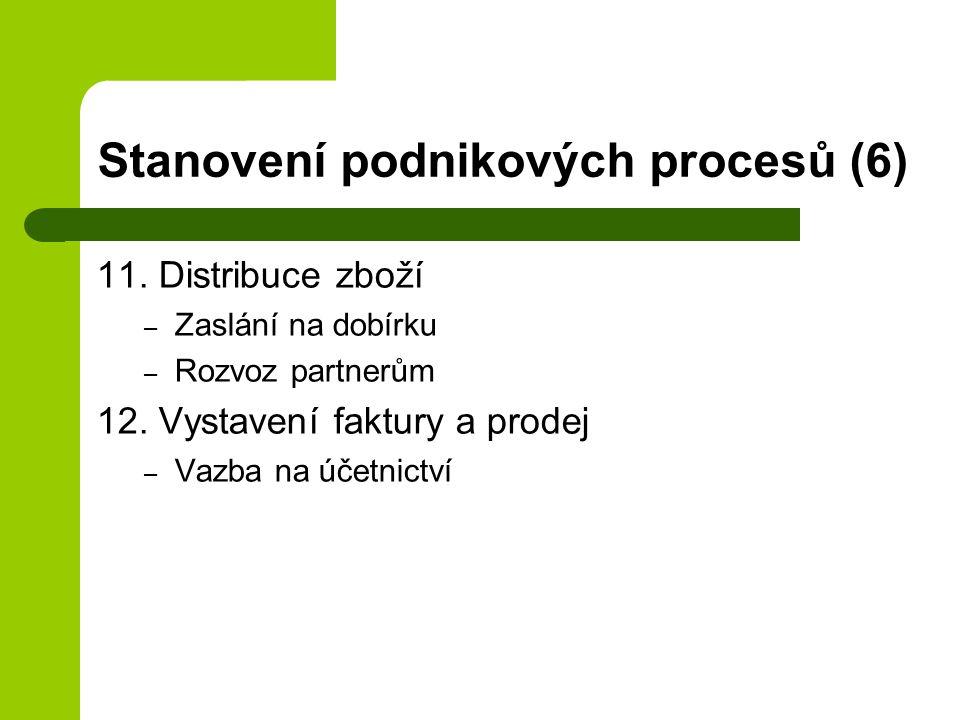 Stanovení podnikových procesů (6) 11. Distribuce zboží – Zaslání na dobírku – Rozvoz partnerům 12. Vystavení faktury a prodej – Vazba na účetnictví