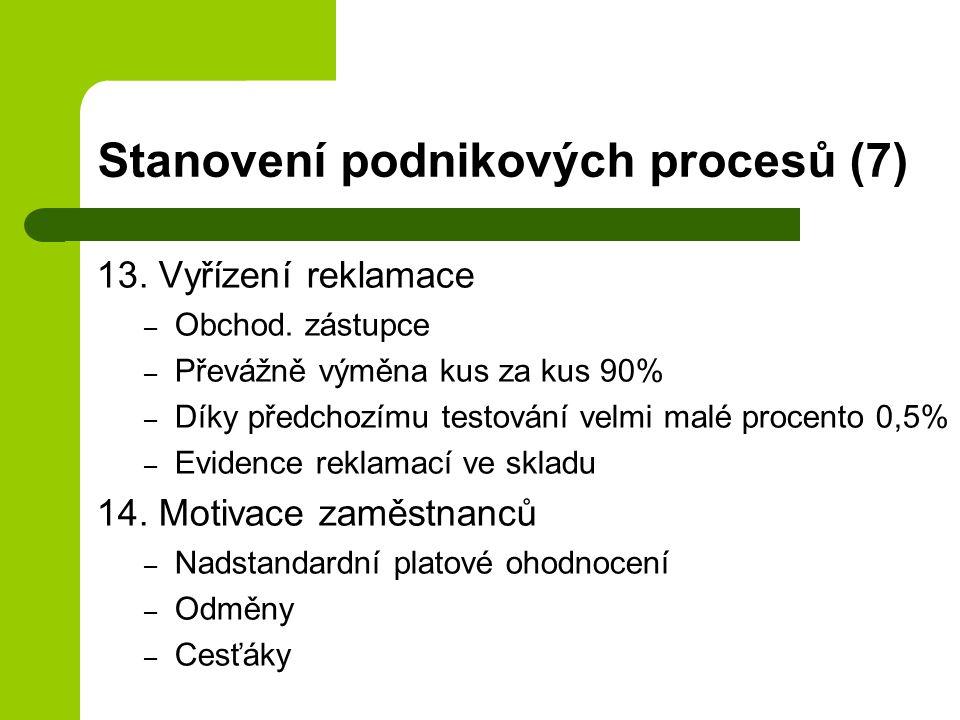 Stanovení podnikových procesů (7) 13. Vyřízení reklamace – Obchod. zástupce – Převážně výměna kus za kus 90% – Díky předchozímu testování velmi malé p
