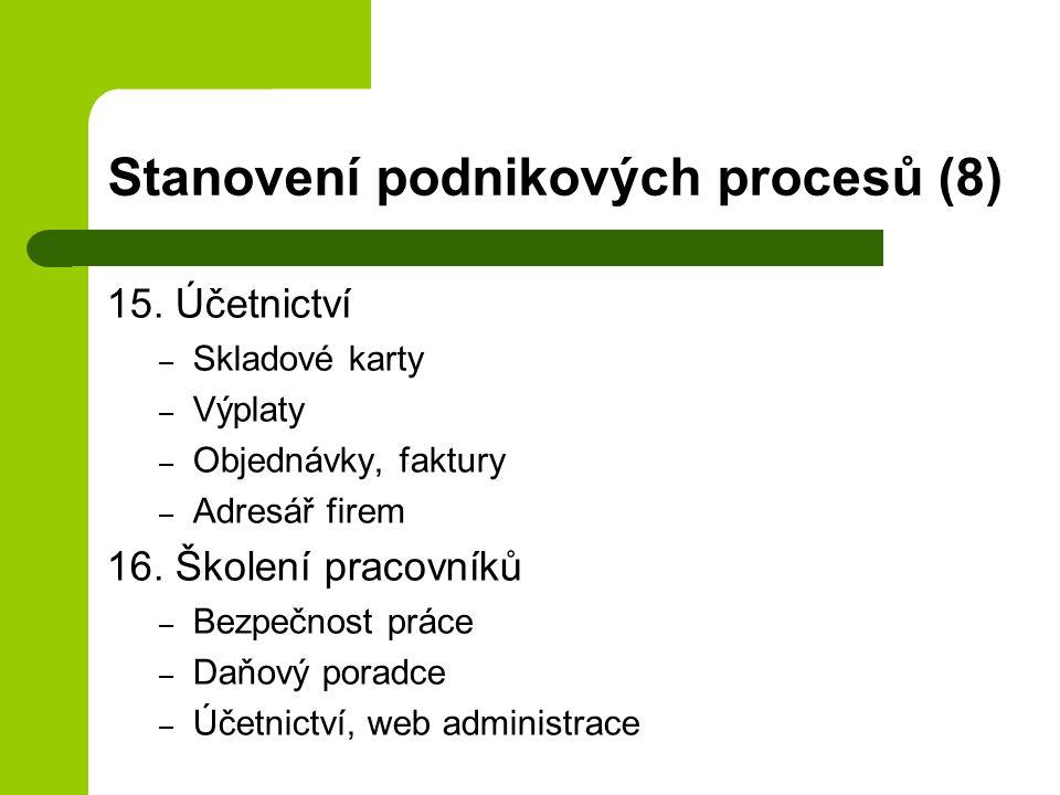 Stanovení podnikových procesů (8) 15. Účetnictví – Skladové karty – Výplaty – Objednávky, faktury – Adresář firem 16. Školení pracovníků – Bezpečnost
