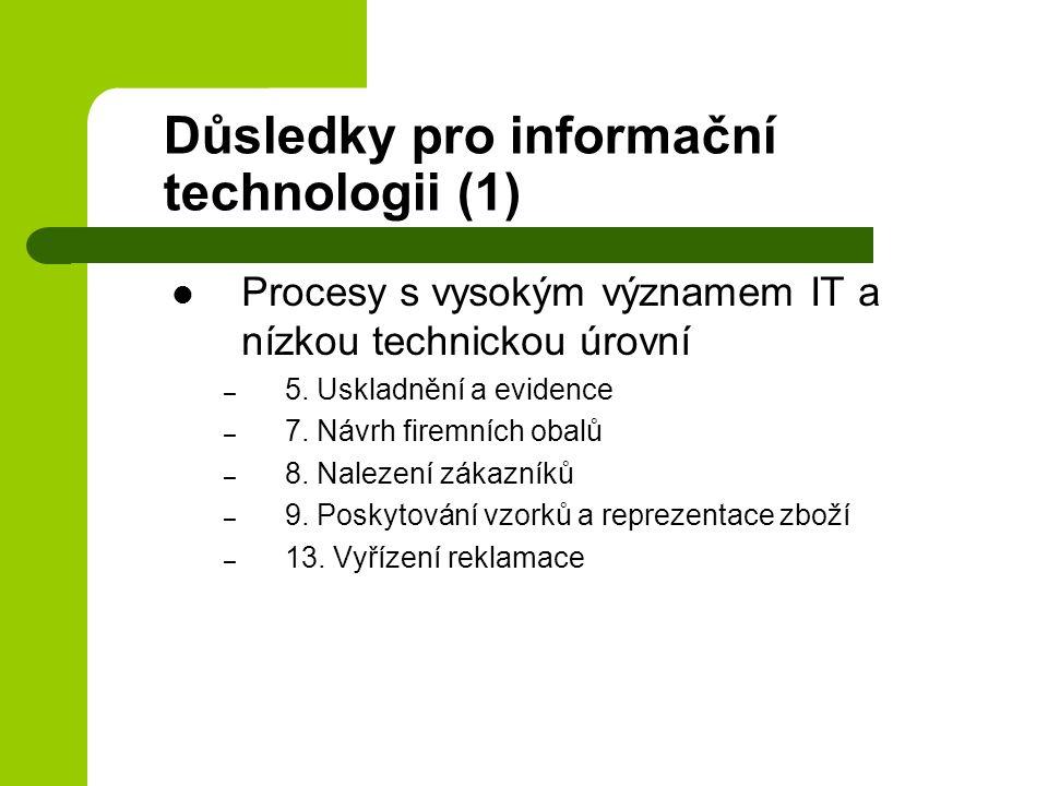 Důsledky pro informační technologii (1) Procesy s vysokým významem IT a nízkou technickou úrovní – 5. Uskladnění a evidence – 7. Návrh firemních obalů