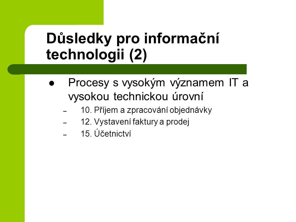 Důsledky pro informační technologii (2) Procesy s vysokým významem IT a vysokou technickou úrovní – 10. Příjem a zpracování objednávky – 12. Vystavení