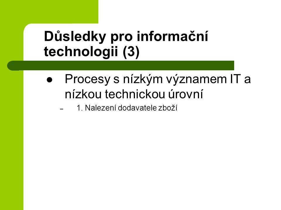 Důsledky pro informační technologii (3) Procesy s nízkým významem IT a nízkou technickou úrovní – 1. Nalezení dodavatele zboží