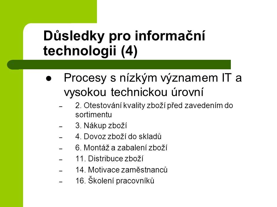 Důsledky pro informační technologii (4) Procesy s nízkým významem IT a vysokou technickou úrovní – 2. Otestování kvality zboží před zavedením do sorti