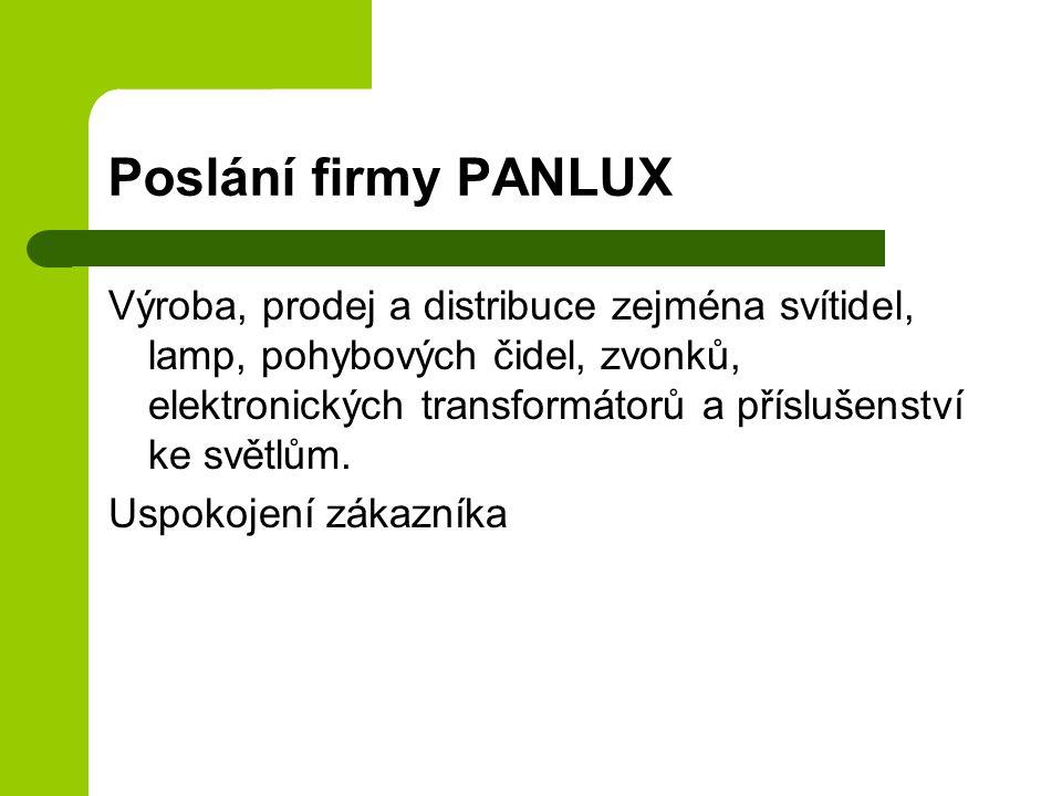 Poslání firmy PANLUX Výroba, prodej a distribuce zejména svítidel, lamp, pohybových čidel, zvonků, elektronických transformátorů a příslušenství ke sv