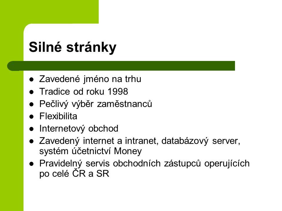 Silné stránky Zavedené jméno na trhu Tradice od roku 1998 Pečlivý výběr zaměstnanců Flexibilita Internetový obchod Zavedený internet a intranet, datab